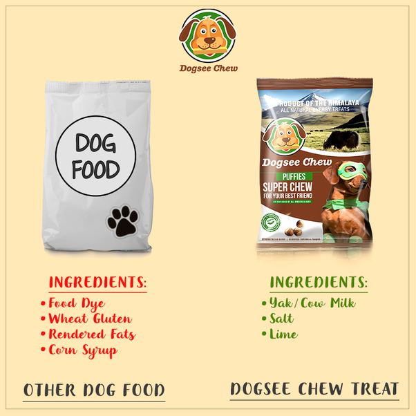 Pedigree Dog Food Ingredients 55128 Loadtve