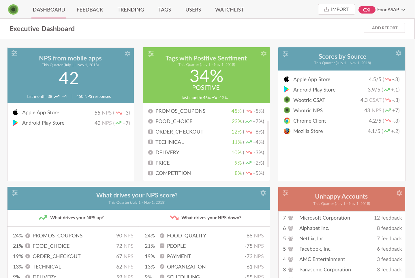 What is the best sentiment and text analytics software for a