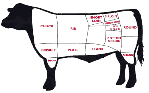 What s a good alternative cut to brisket if I cannot find
