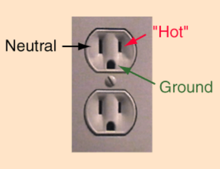 Why is the positive wire (red) called \'hot\'? - Quora