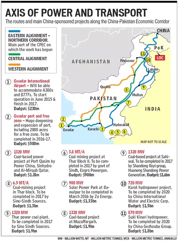 indian role in afghan and its implication of pakistan essay But like most countries, india never recognized the taliban's  but pakistan  views india's growing influence in afghanistan as a threat to its own interests in  the region  in this foreign affairs essay, rubin argues that pakistan's military   it is in india's interest to ensure that its involvement in afghanistan is.