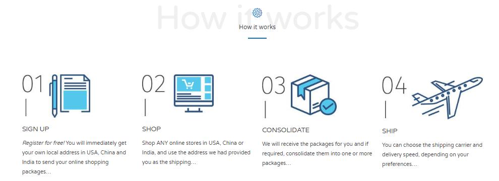 Will Flipkart do international shipping? - Quora