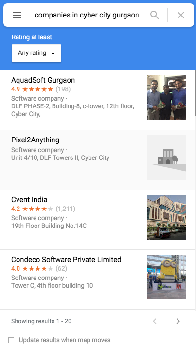 Companies in Cyber City - Gurgaon? - Quora