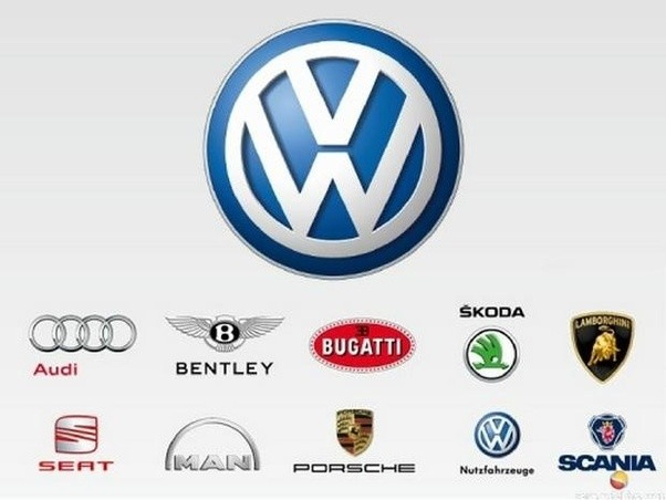 If Volkswagen Own Bentley Porsche Bugatti Audi