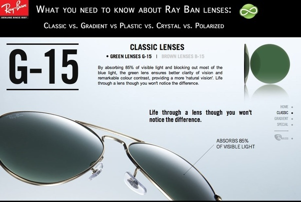 What Is The Difference Between Ray Ban S G 15 Lenses And