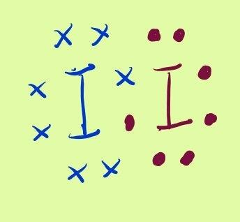 how is the lewis dot diagram for iodine determined quora rh quora com Lewis Dot Iodine Atom Bromine Diagram