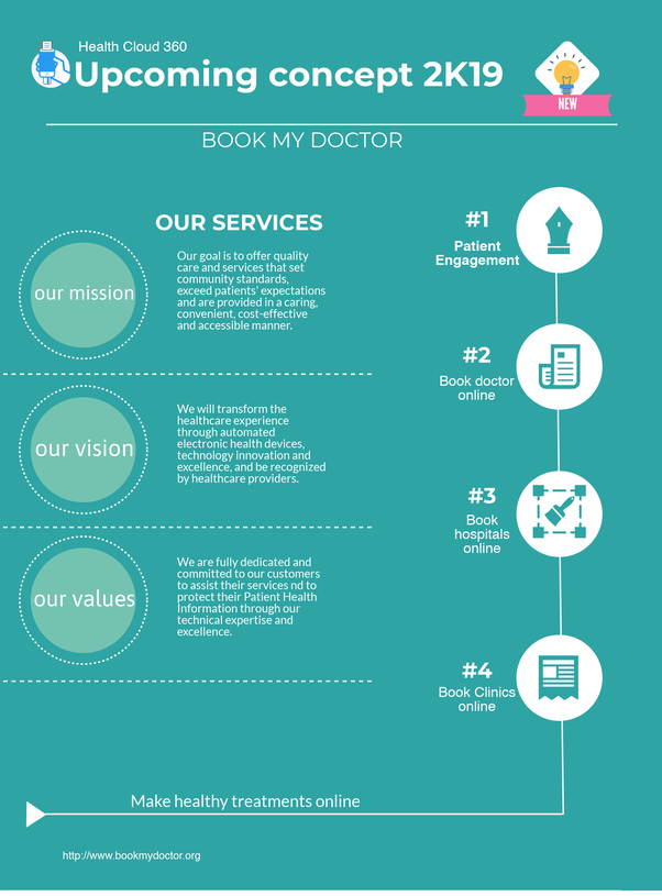 Is it possible to make an online doctor appointment app in