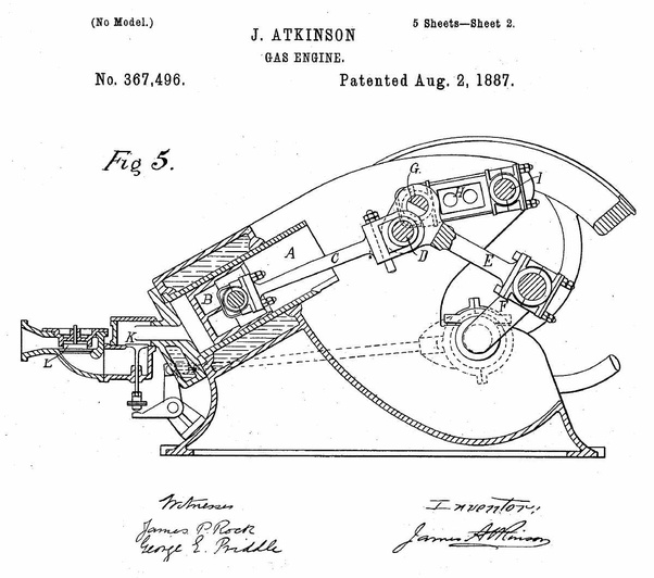 what is the difference between a miller cycle engine and an atkinson two-cycle engine operation the principle currently applied on many engines has more in common with miller's patents than with atkinson's this so called \