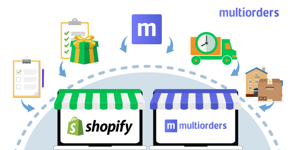 Shopify: Is there any good app to make invoices? - Quora