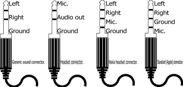 how was the 3 5 mm audio jack developed and standardized
