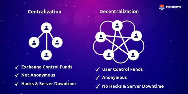 centralization and decentralisation