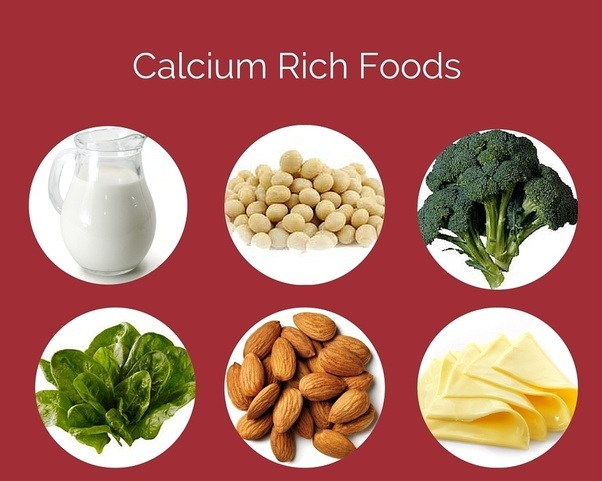 Whole Food Calcium Sources