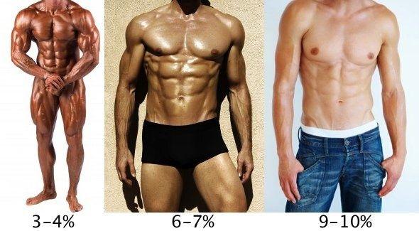 Diet plan lose 20 pounds 3 months photo 4