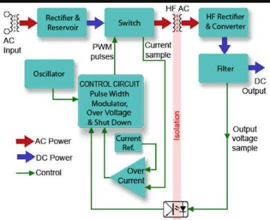 ayp wiring diagram lighting diagrams wiring diagram
