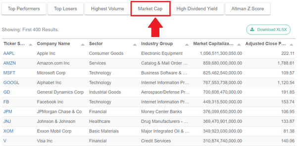 Where can I find stock spreadsheet data based on market cap