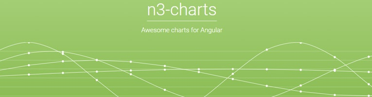 Is it possible to use external charting libraries (like Google viz