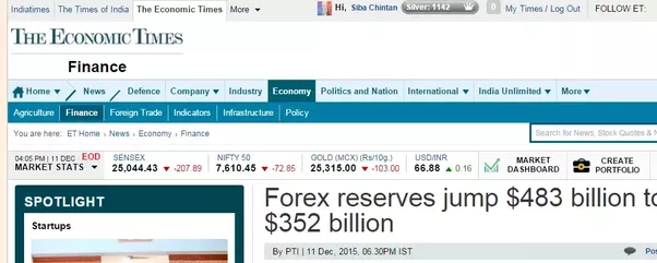 India forex reserves wiki