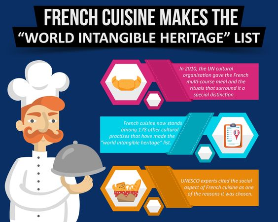 What Is The Intangible Cultural Heritage List Quora