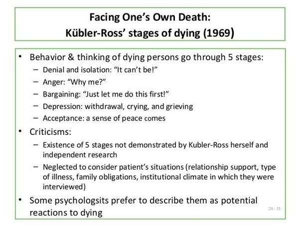 the five stages of accepting death Grief is the natural emotional response to loss, and no loss is more profound or lasting than death skip to main content toggle the five stages of grief.