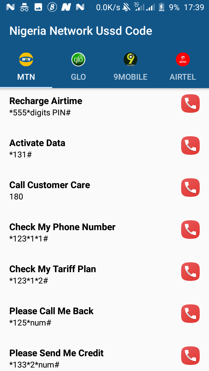 How to convert MTN airtime to data - Quora
