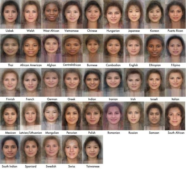 Image result for ethnic appearance