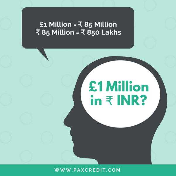 One Million Is Equal To How Many Indian Rupees?