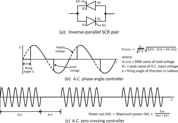 what is the main difference between triac and thyristor