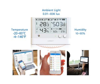 What company sells the best products for creating a smart home for
