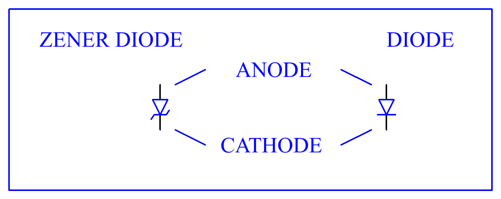 The Circuit Works In The Same Way In Pnp Mode Except That The Pnp