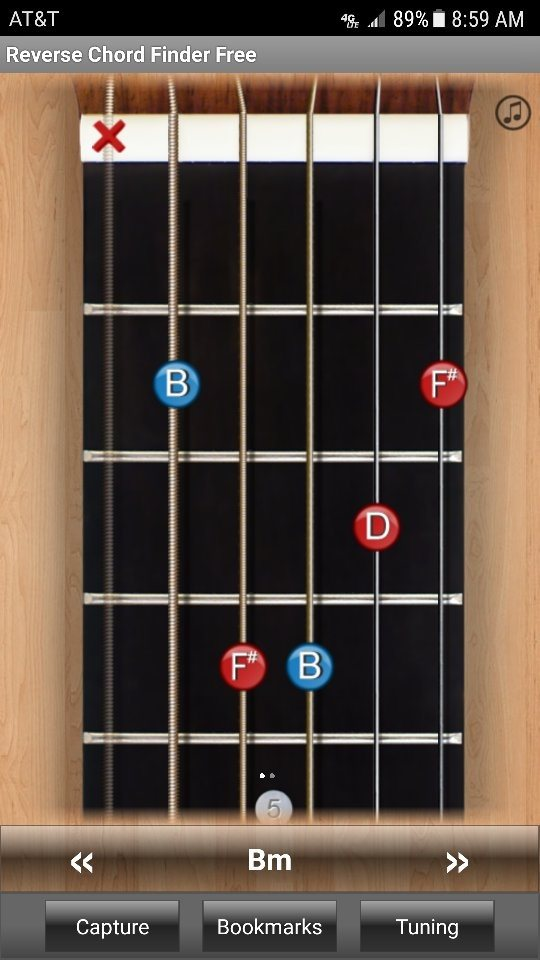 How Is The B Minor Played On The Guitar Quora
