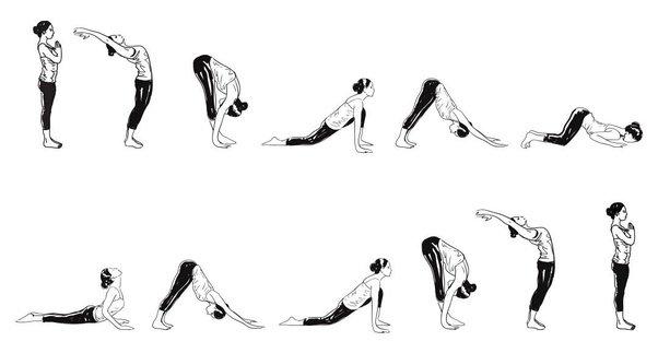 Is surya namaskara helpful for weightloss? - Quora