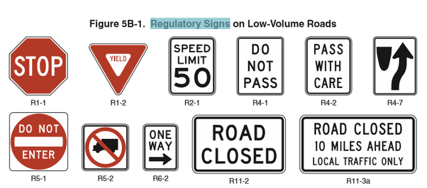 B Warning Sign Examples Are NARROW BRIDGE ONE LANE ROAD Etc