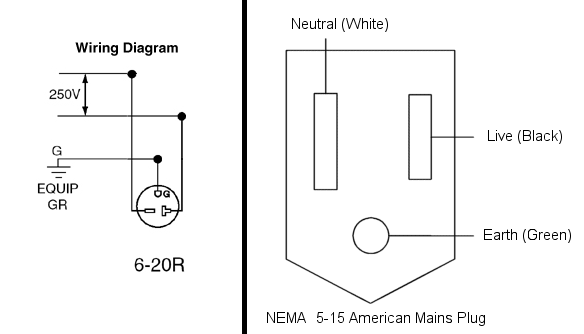 can you convert a nema 6-20p outlet to fit a nema 5-15 ... 6 20 240v outlet diagram