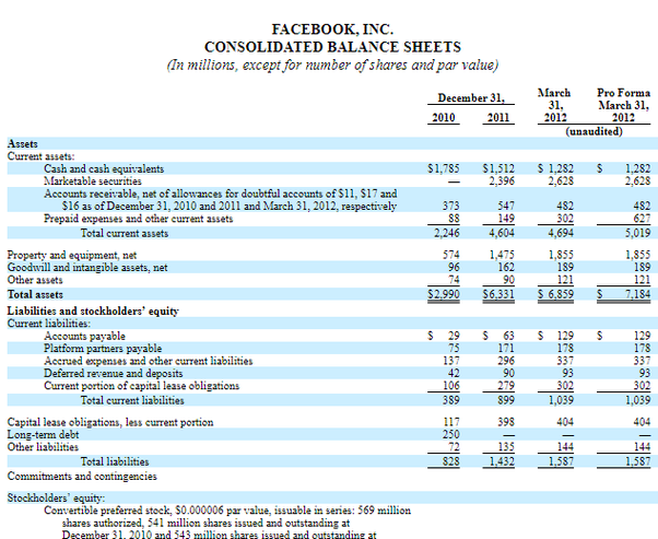 Junior issuer 2 years audited financial ipo