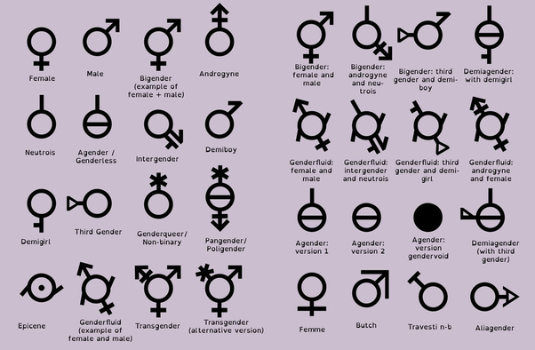 How many different sexualities are there