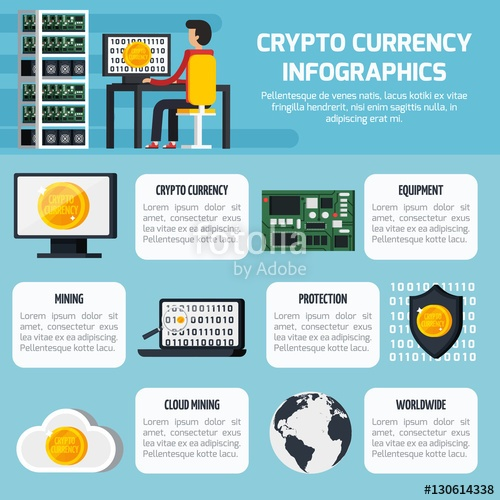 Buy cryptocurrency online australia