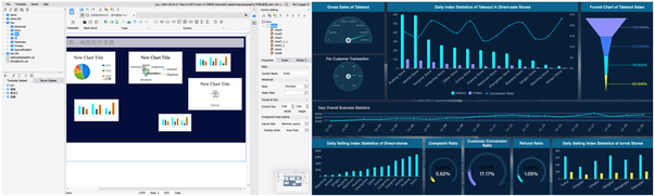 What is the best data visualization tool for MongoDB / NoSQL