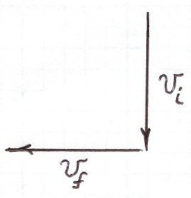 Which is the correct diagram for a vector of change in velocity why the change in velocity ccuart Image collections