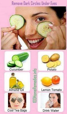 What's the cause of under eye dark circles and what ...