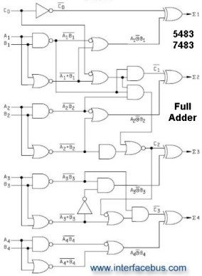 would a 4 bit adder based on a lookup table be a good idea for a rh quora com 4 bit adder subtractor logic diagram 4 bit bcd adder logic diagram