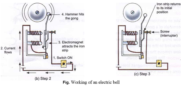 What Is The Principle Of An Electric Bell Quora