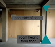 What S The Room Height From Ceiling To Floor For American House Quora