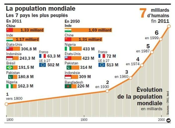 La France Est Elle En Mesure De Prendre Reellement La Tete De L
