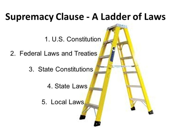 The Supremacy Clause