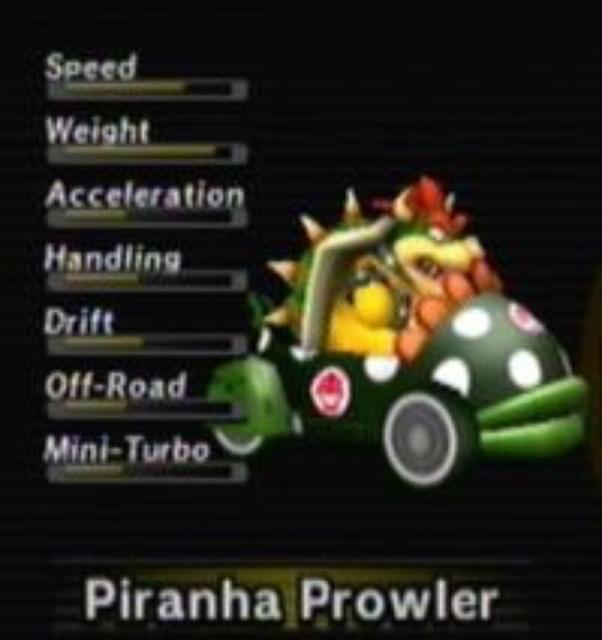 How To Unlock Petey Piranha On Mario Kart Wii Quora