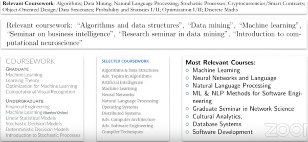 What should a resume look like for an entry level data scientist ...