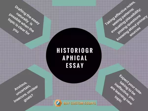 Good subject for history paper