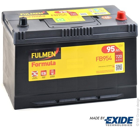 How To Check Your Car Battery's Amperage