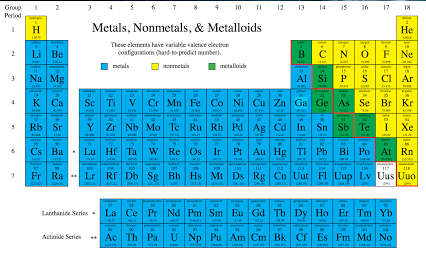 Is carbon a metal or not quora the symbol for carbon is c and its in the second period to the right of the metalloids and is a non metal urtaz Gallery