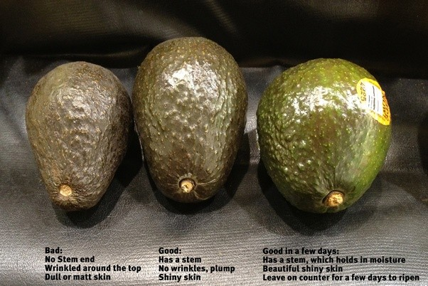 How to Tell if an Avocado is Bad? Easy and Simple Steps to ...